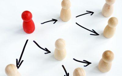 Softwarehinterlegung als Teil des Risikomanagements bei Outsourcingverträgen